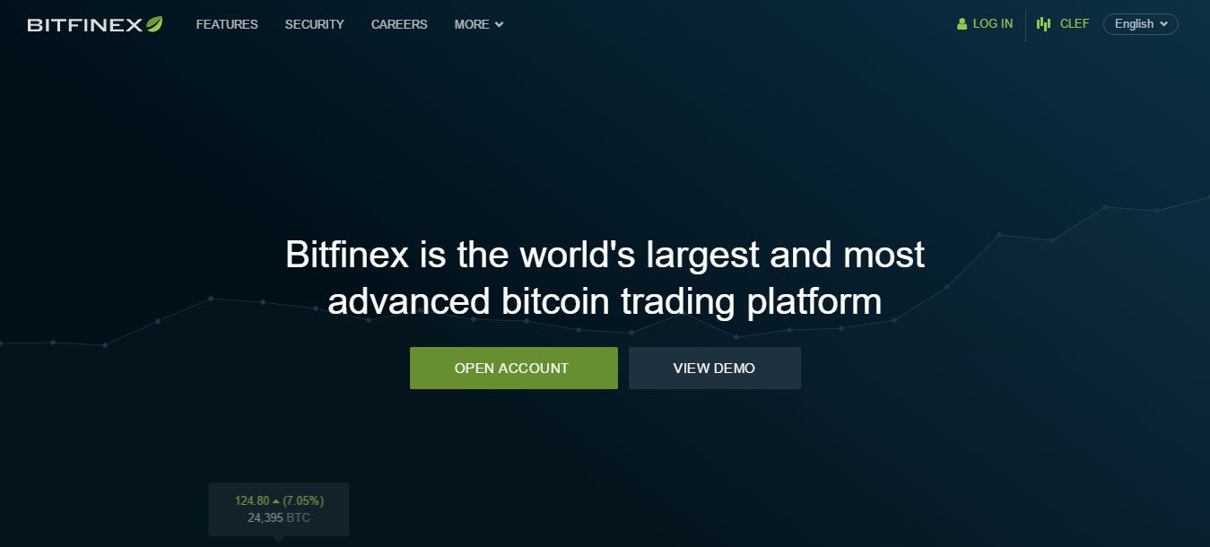 Bitfinex_Ethereum