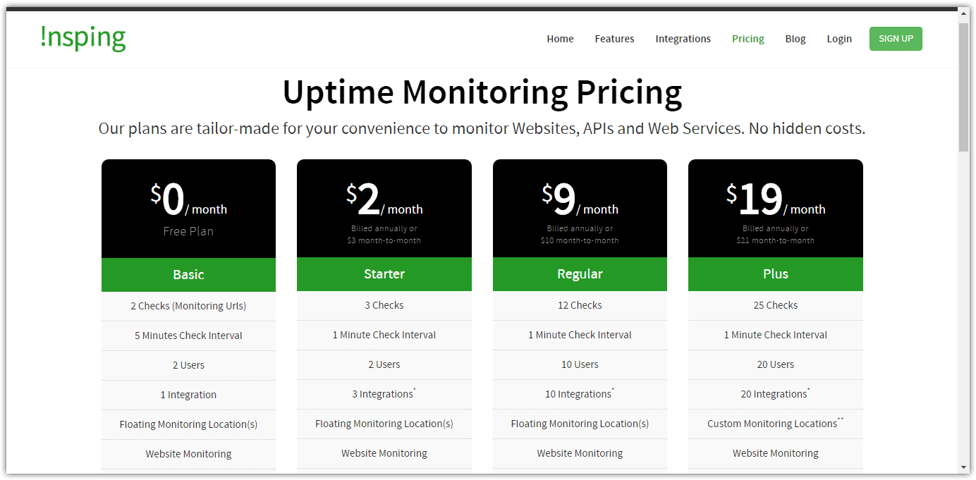 Best-Website-Monitoring-Tools-18.png, Insping