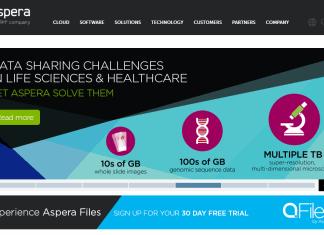 Globalscape Alternative for Managed File Transfer