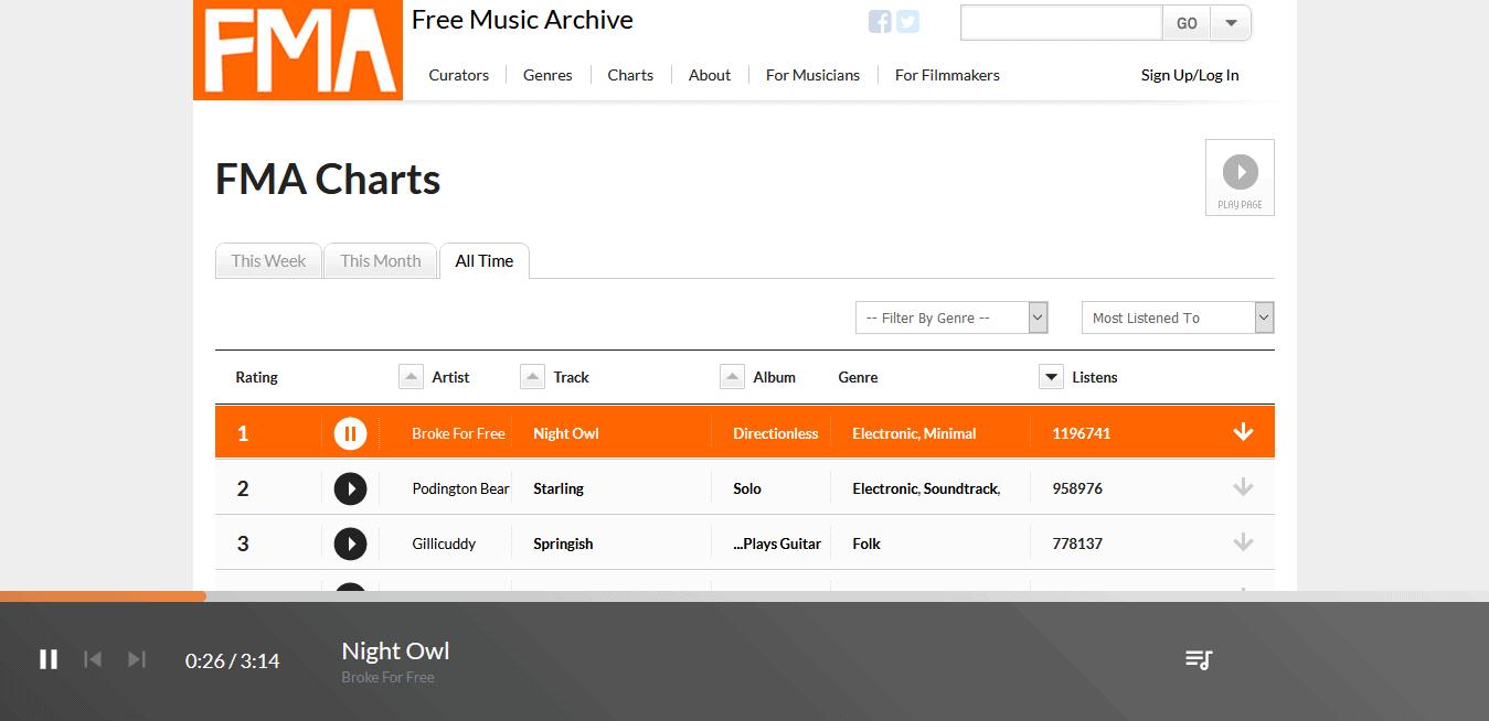 freemusicarchive org