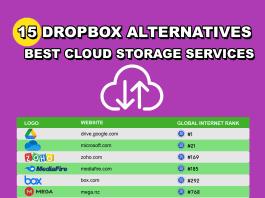 Dropbox Alternatives 15 Best Cloud Storage Services